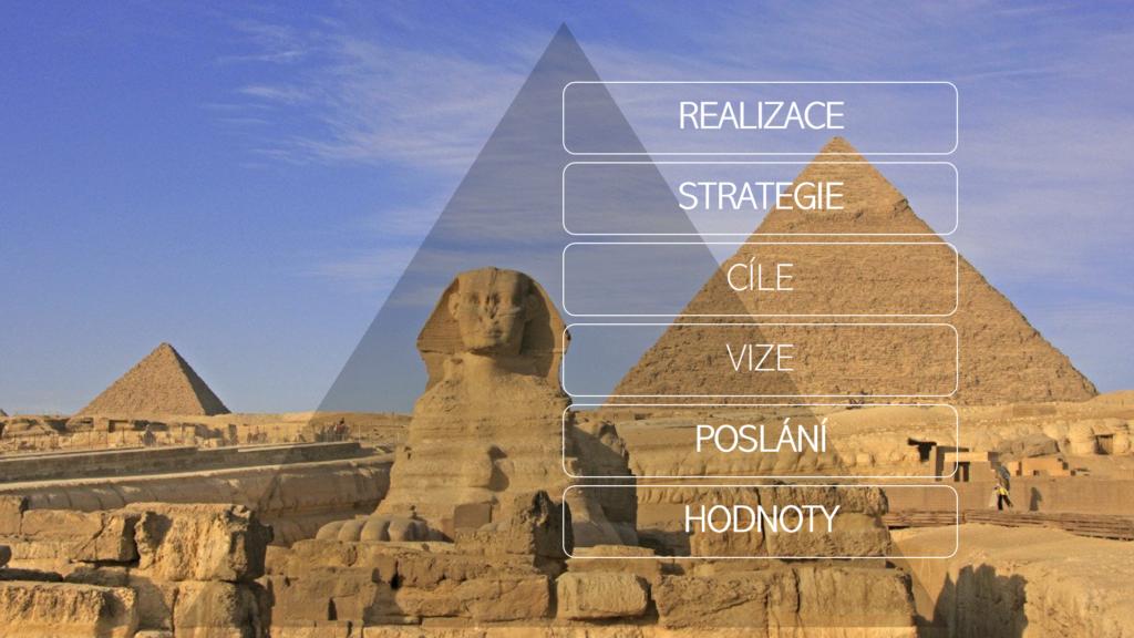Stavba naší pyramidy